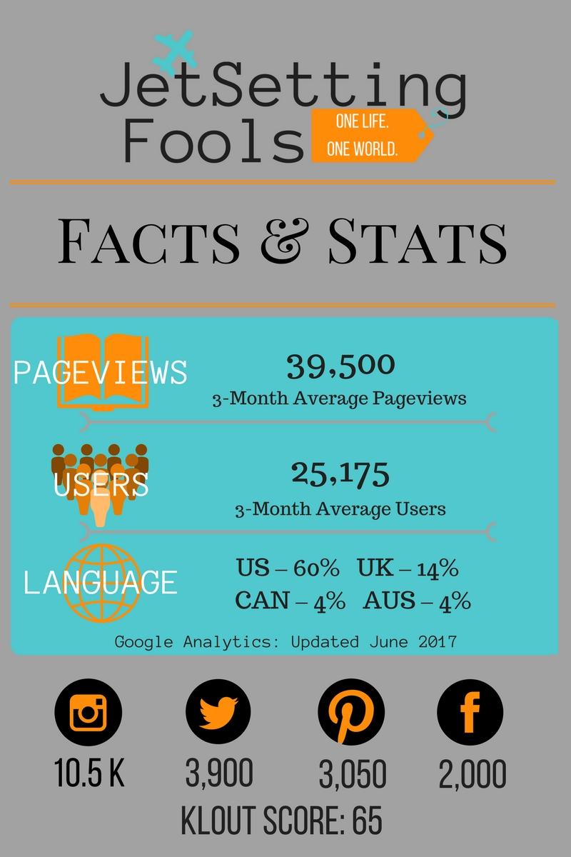 JetSetting Fools Facts & Stats June 2017 JetSettingFools.com
